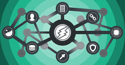 Electroneum Price hits $0.007 Again
