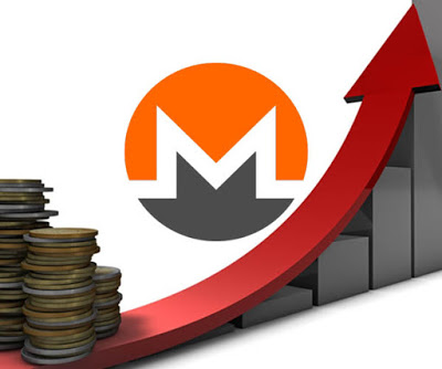 Monero XMR's Competition is Growing